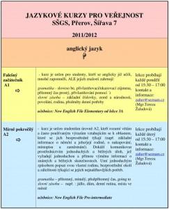 Jazykové kurzy pro veřejnost ve šk. roce 2011/12