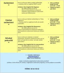 Jazykové kurzy pro veřejnost ve šk. roce 2012/13